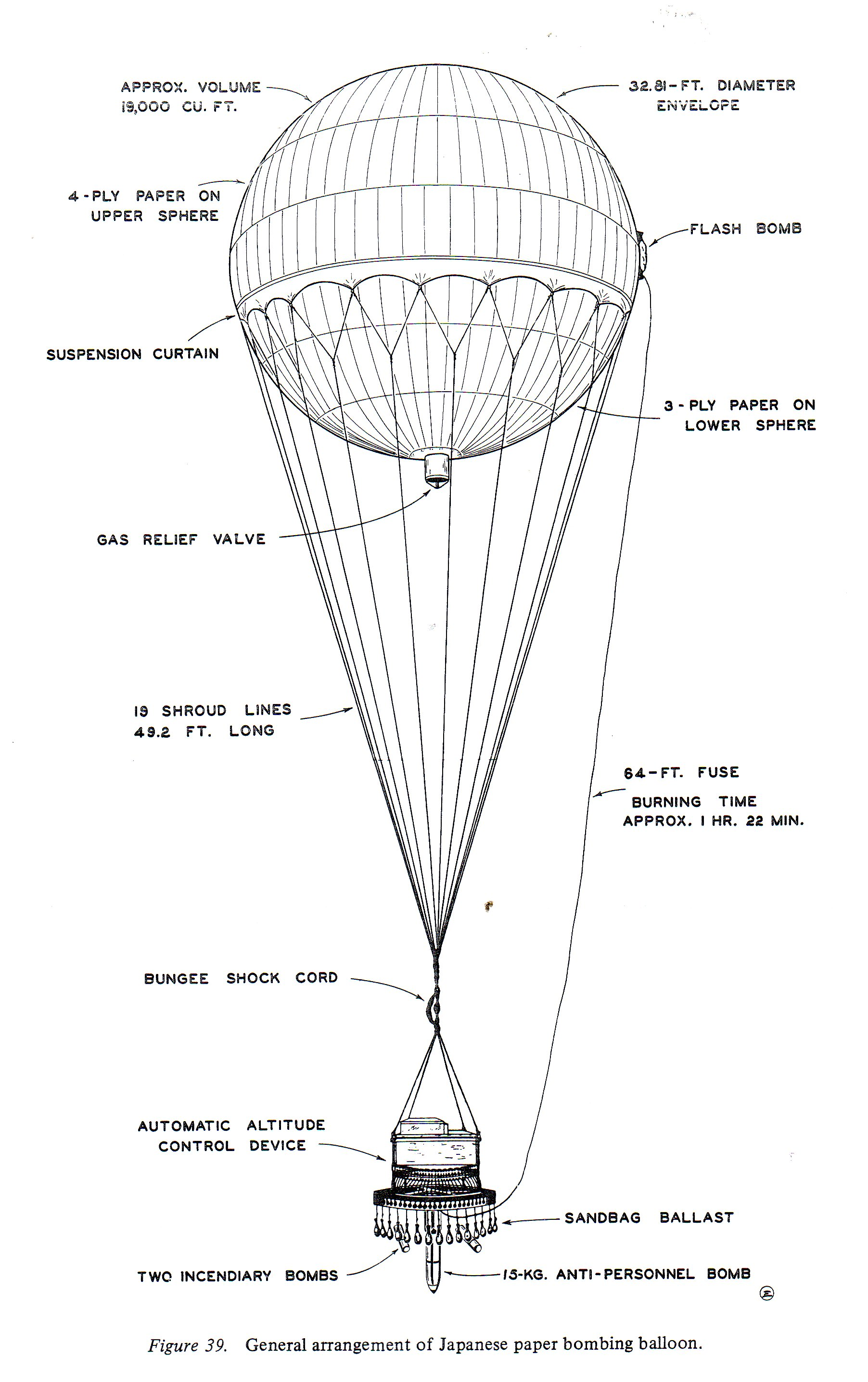 history spotlight  japanese balloon bombs
